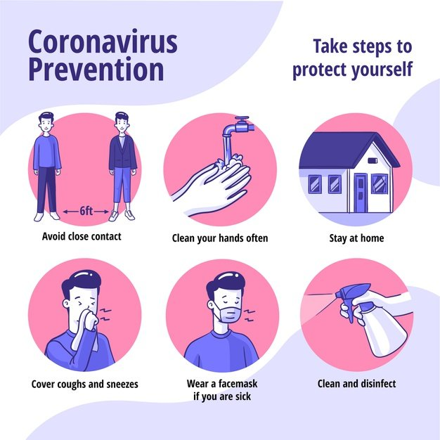 coronavirus prevention image