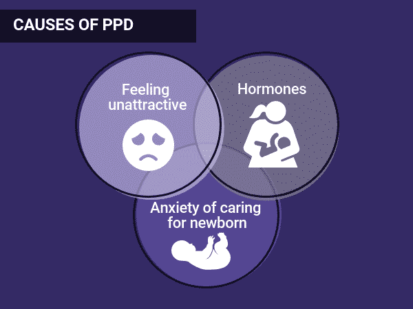 postpartum depression causes image