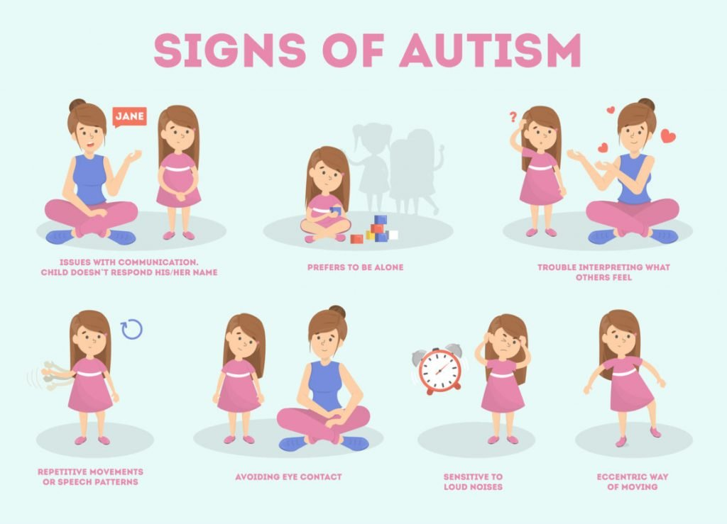 autism signs image